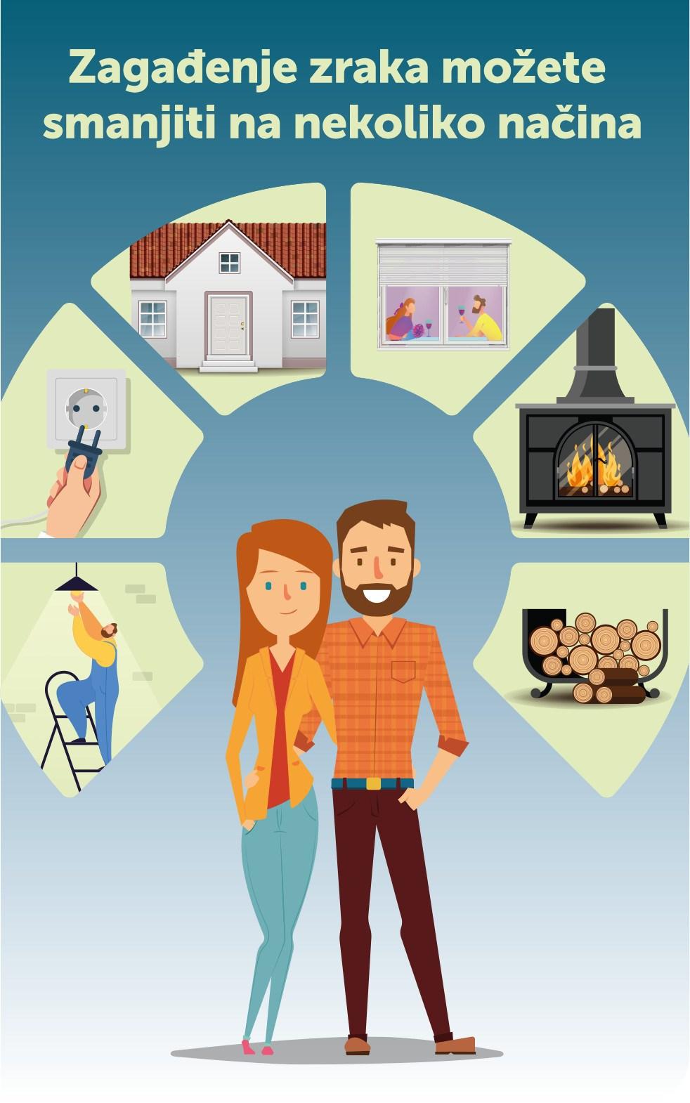 Savjeti za domaćinstvo